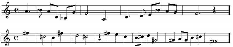 【音乐知识讲解】五线谱调号分析的几种类型